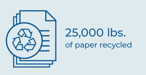 25,000 pounds of paper recycled