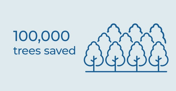 100,000 trees saved